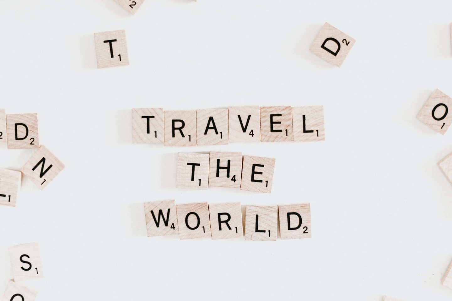 You Know You Are A Traveler When…